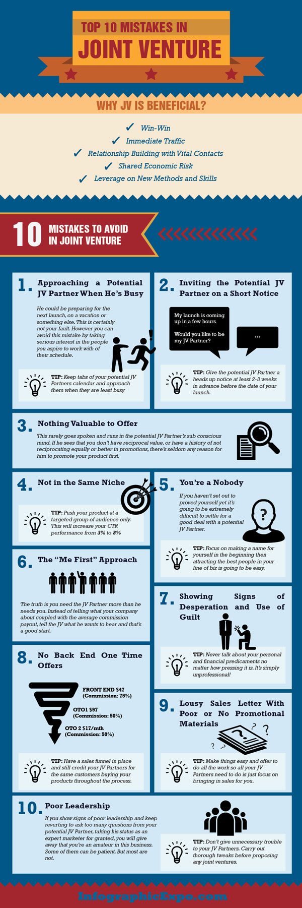 Top 10 Mistakes in Joint Ventures