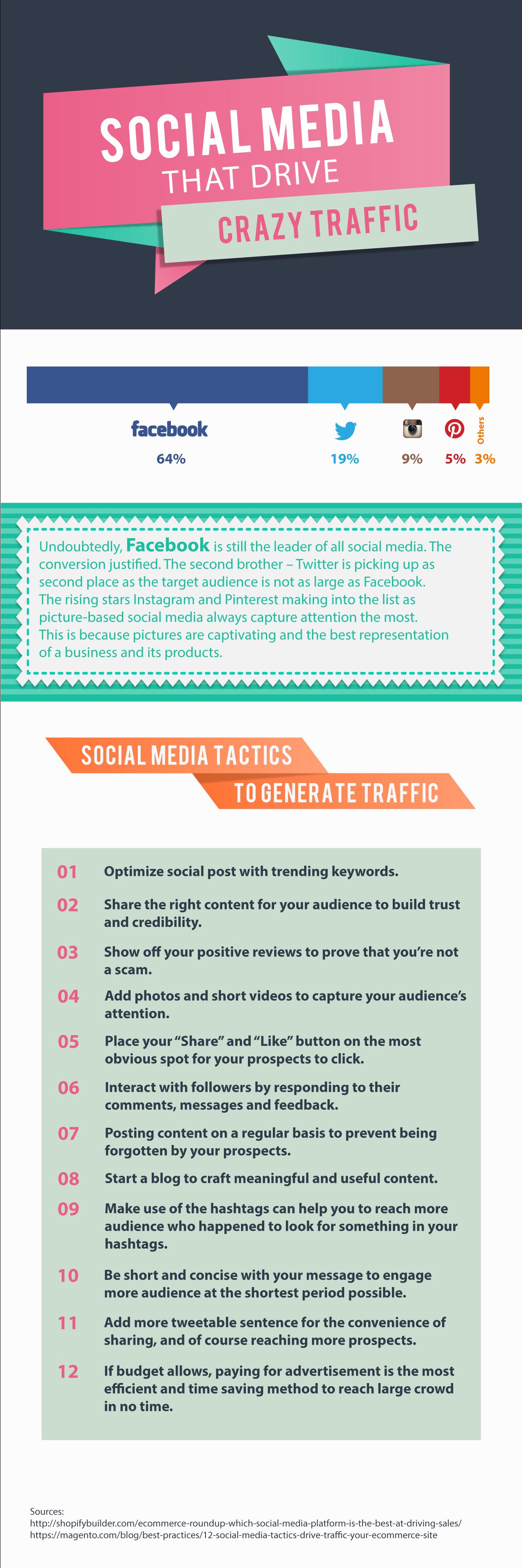 social-media-that-drive-crazy-traffic
